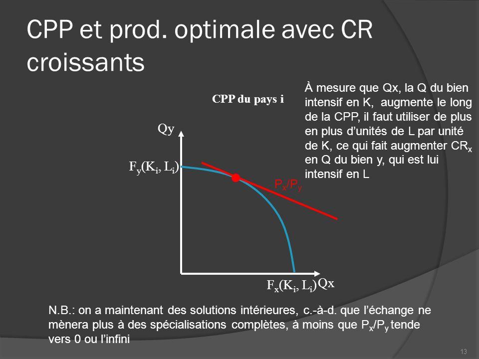 CPP et prod. optimale avec CR croissants
