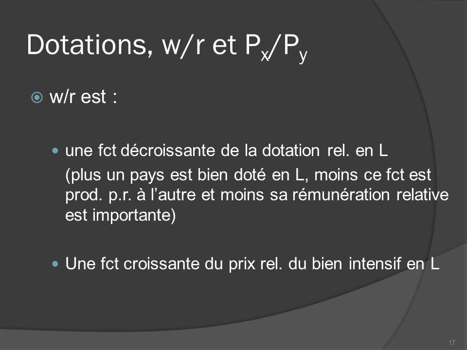 Dotations, w/r et Px/Py w/r est :