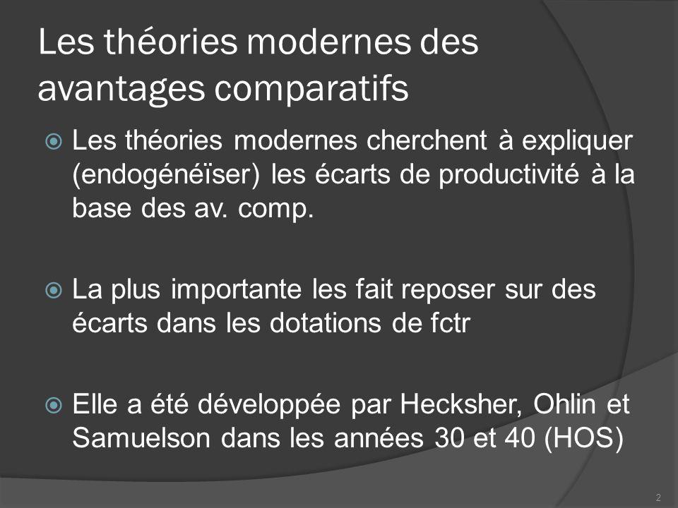 Les théories modernes des avantages comparatifs