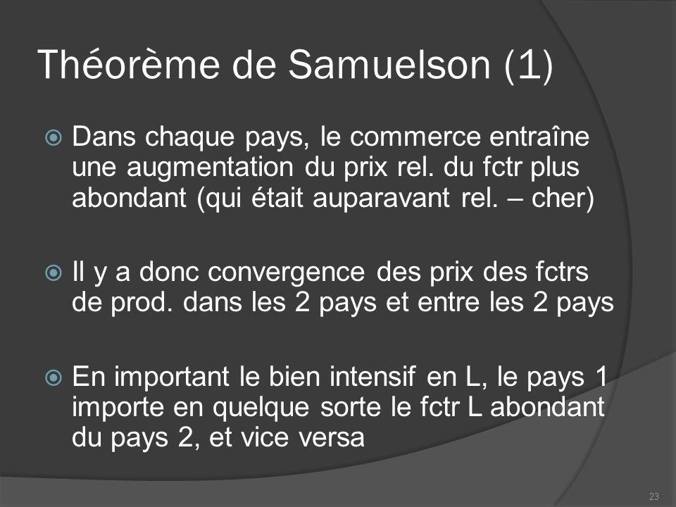 Théorème de Samuelson (1)