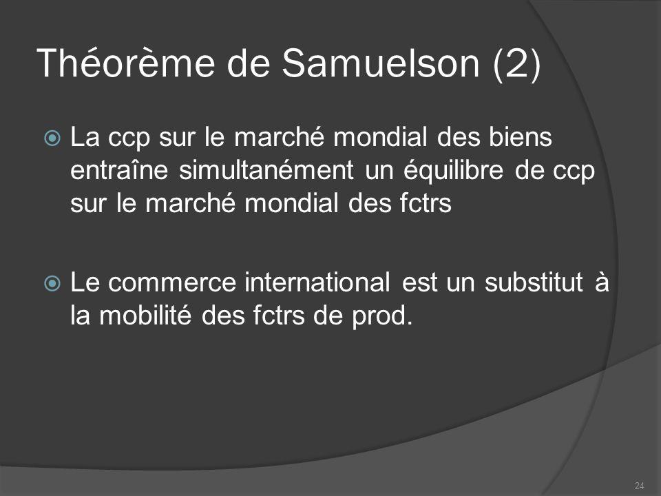 Théorème de Samuelson (2)