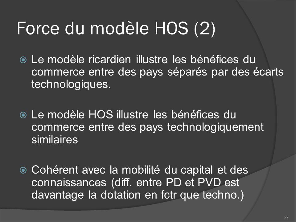 Force du modèle HOS (2) Le modèle ricardien illustre les bénéfices du commerce entre des pays séparés par des écarts technologiques.