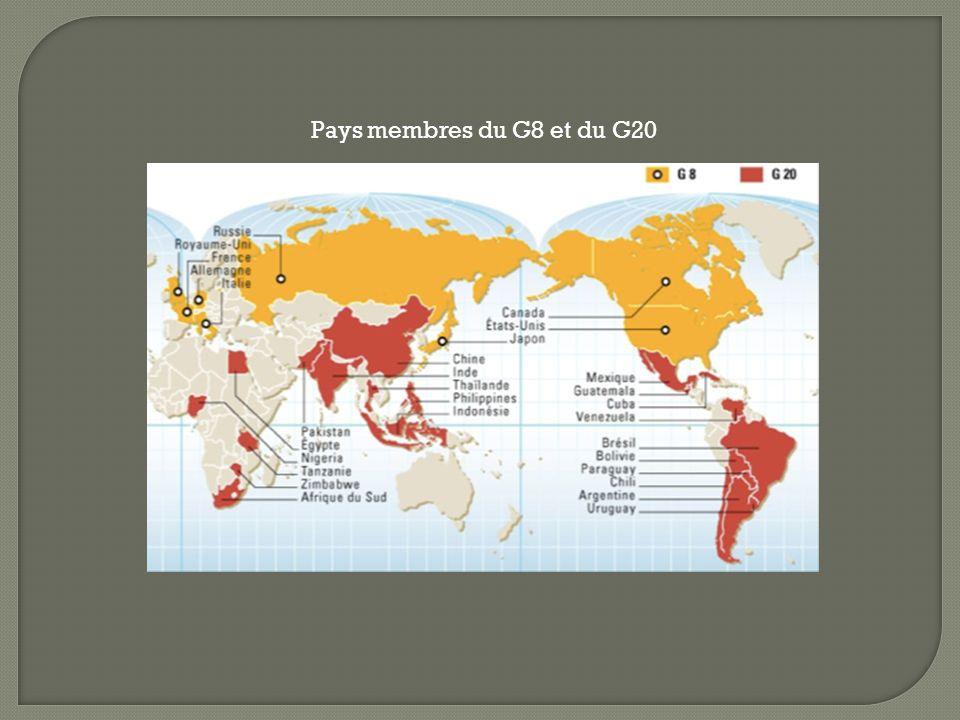 Pays membres du G8 et du G20