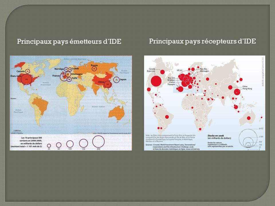 Principaux pays émetteurs d'IDE Principaux pays récepteurs d'IDE