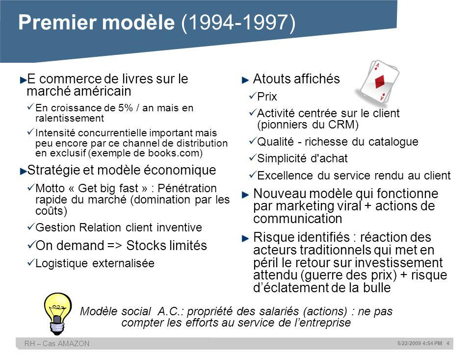 Premier modèle (1994-1997) E commerce de livres sur le marché américain. En croissance de 5% / an mais en ralentissement.