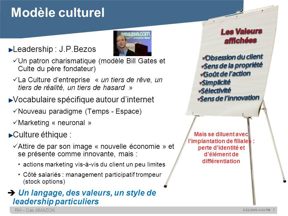 Modèle culturel Les Valeurs affichées Leadership : J.P.Bezos