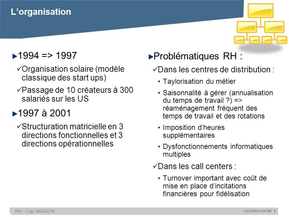 1994 => 1997 Problématiques RH : 1997 à 2001 L'organisation