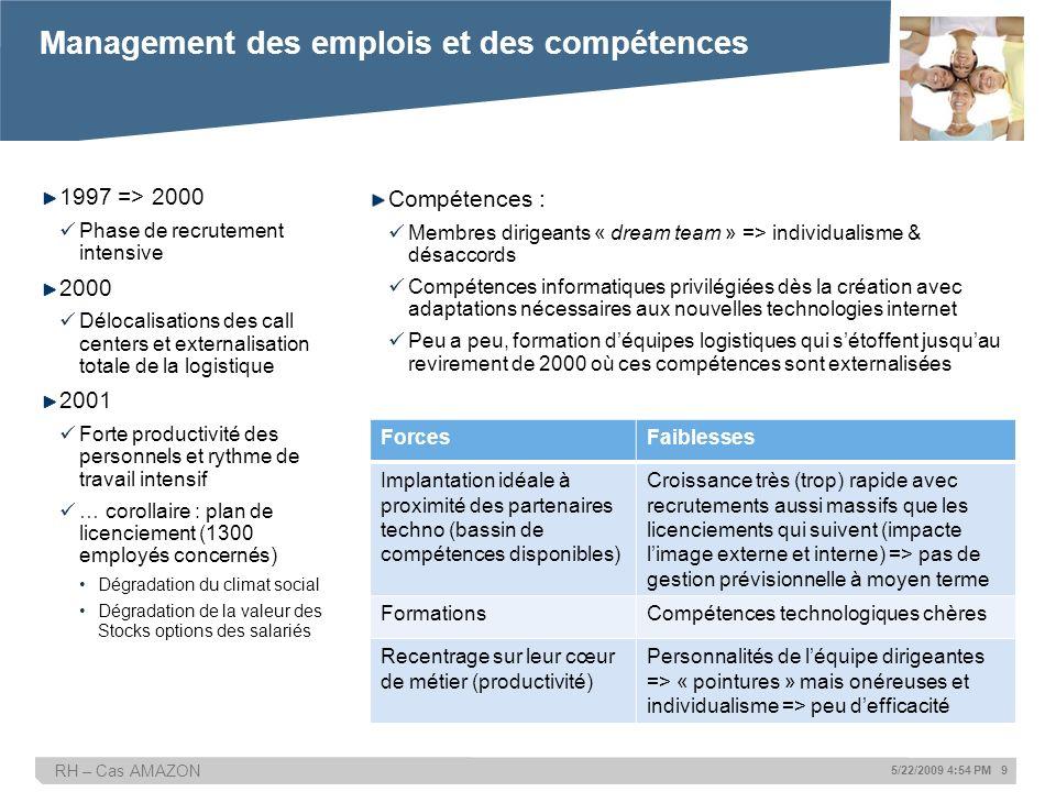Management des emplois et des compétences