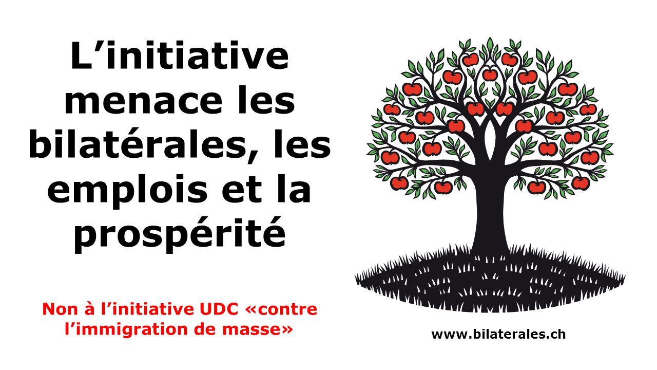 L'initiative menace les bilatérales, les emplois et la prospérité
