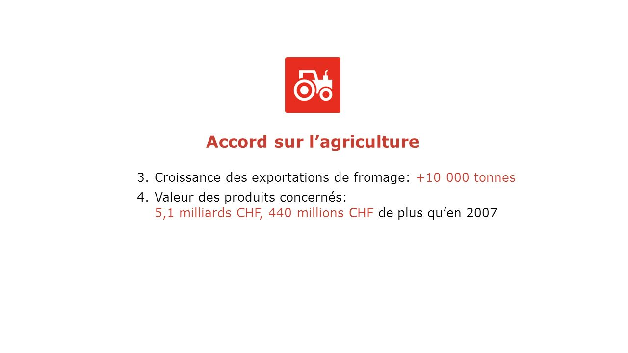 Accord sur l'agriculture