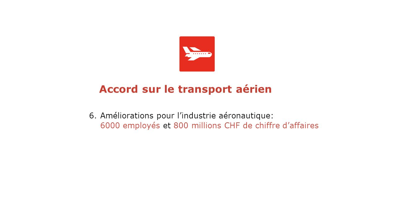Accord sur le transport aérien
