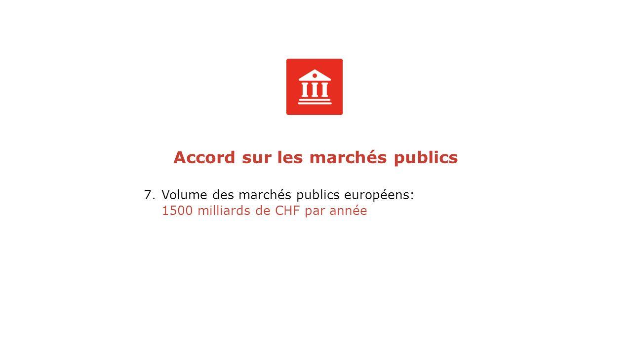 Accord sur les marchés publics