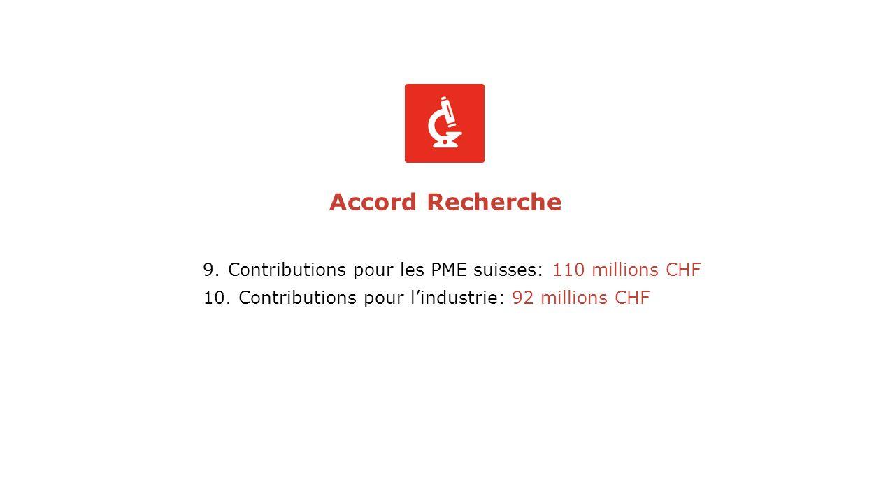 Accord Recherche Contributions pour les PME suisses: 110 millions CHF