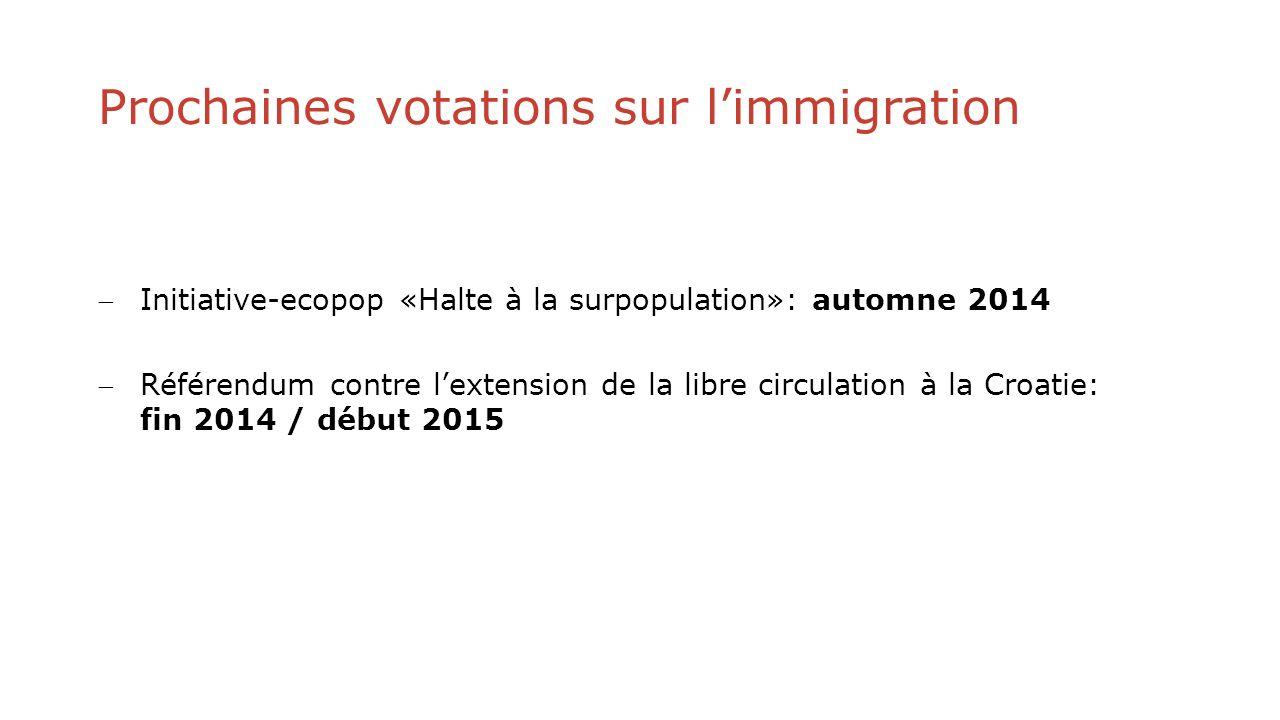 Prochaines votations sur l'immigration