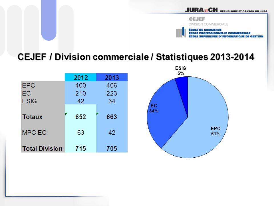 CEJEF / Division commerciale / Statistiques 2013-2014