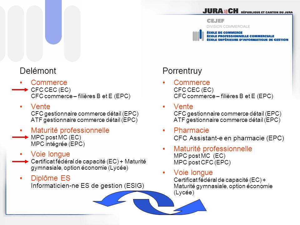 Delémont Commerce CFC CEC (EC) CFC commerce – filières B et E (EPC)