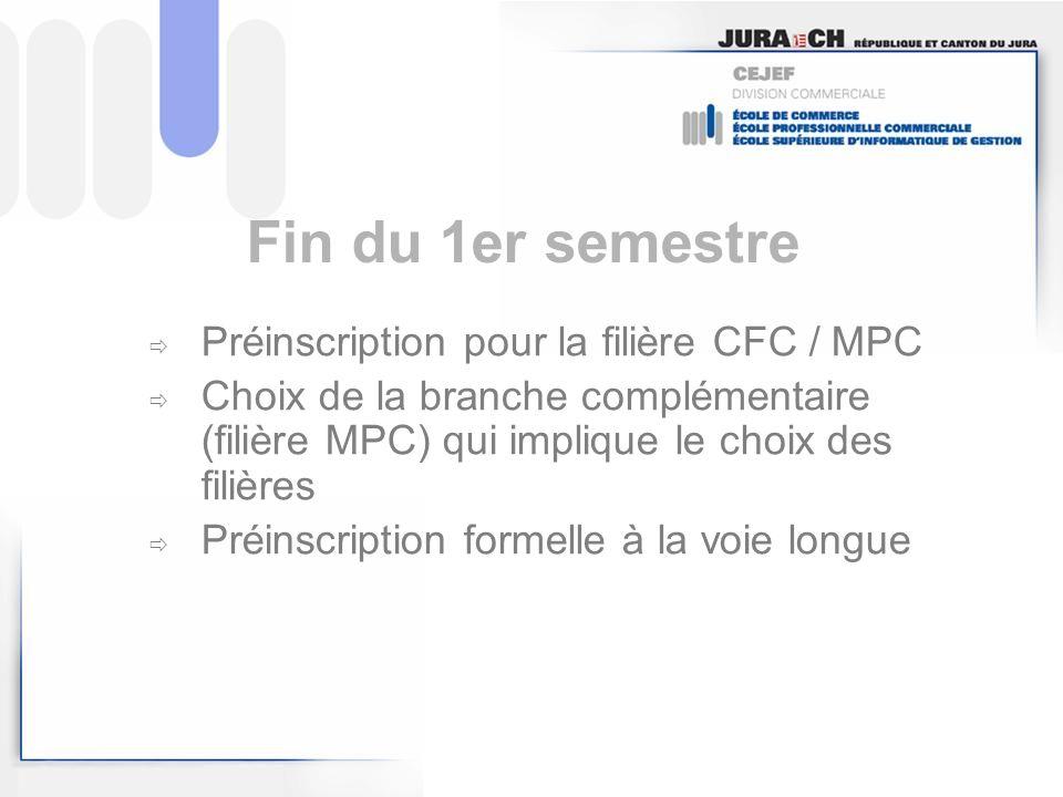 Fin du 1er semestre Préinscription pour la filière CFC / MPC