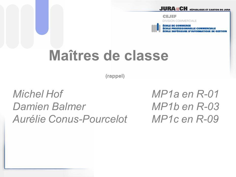 Maîtres de classe. (rappel) Michel Hof. MP1a en R-01 Damien Balmer