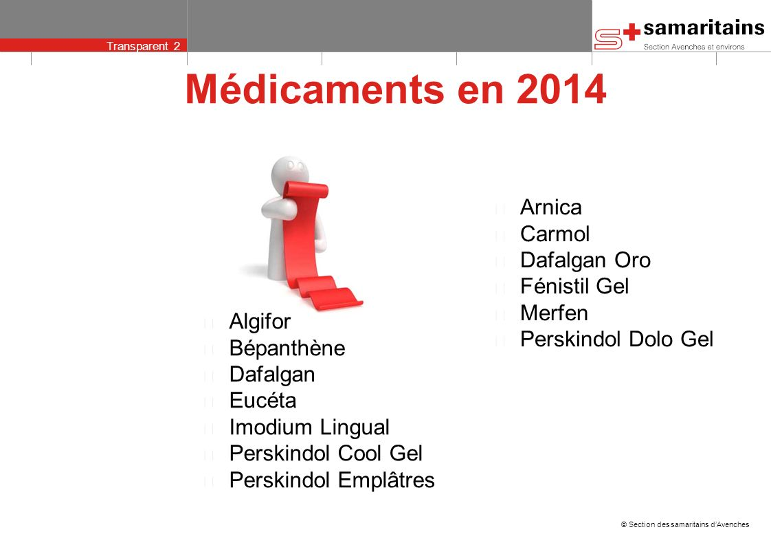 Médicaments en 2014 Arnica Carmol Dafalgan Oro Fénistil Gel Merfen