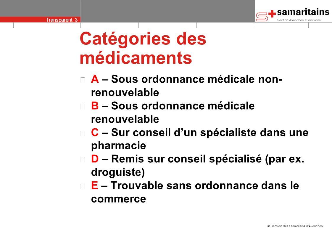 Catégories des médicaments