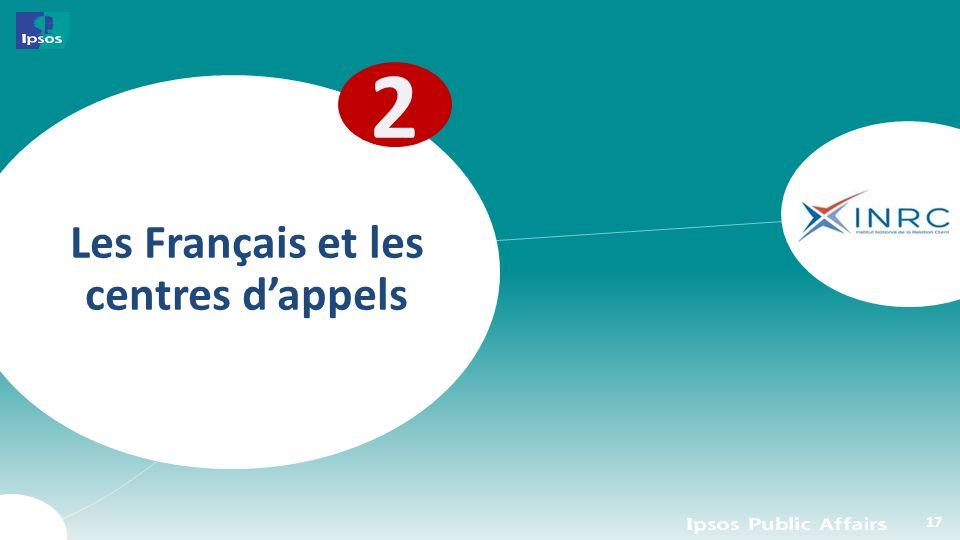 Les Français et les centres d'appels