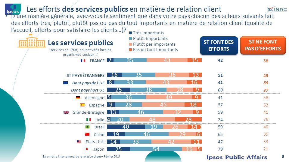 Les efforts des services publics en matière de relation client