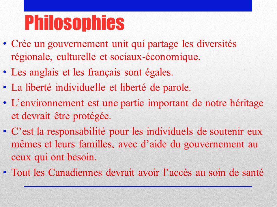 Philosophies Crée un gouvernement unit qui partage les diversités régionale, culturelle et sociaux-économique.