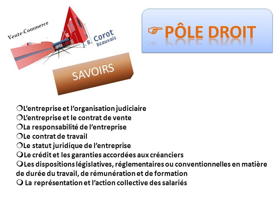 Pôle DROIT SAVOIRS L'entreprise et l'organisation judiciaire