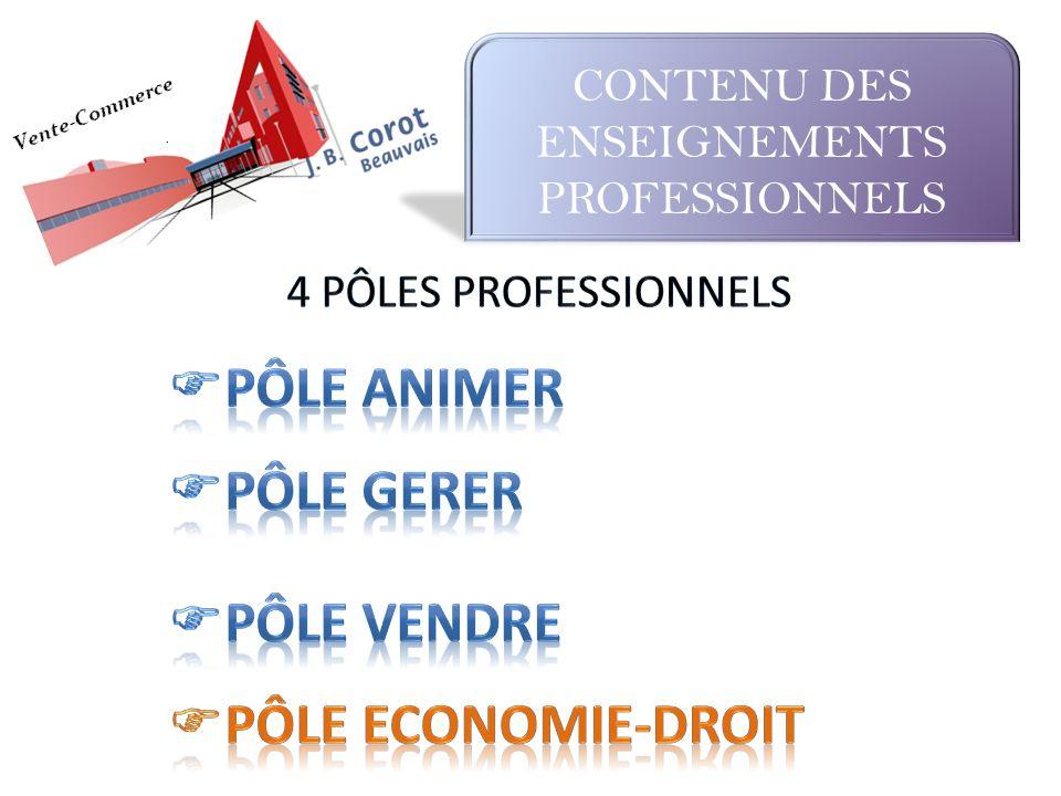 Pôle ANIMER Pôle GERER Pôle VENDRE Pôle ECONOMIE-droit CONTENU DES