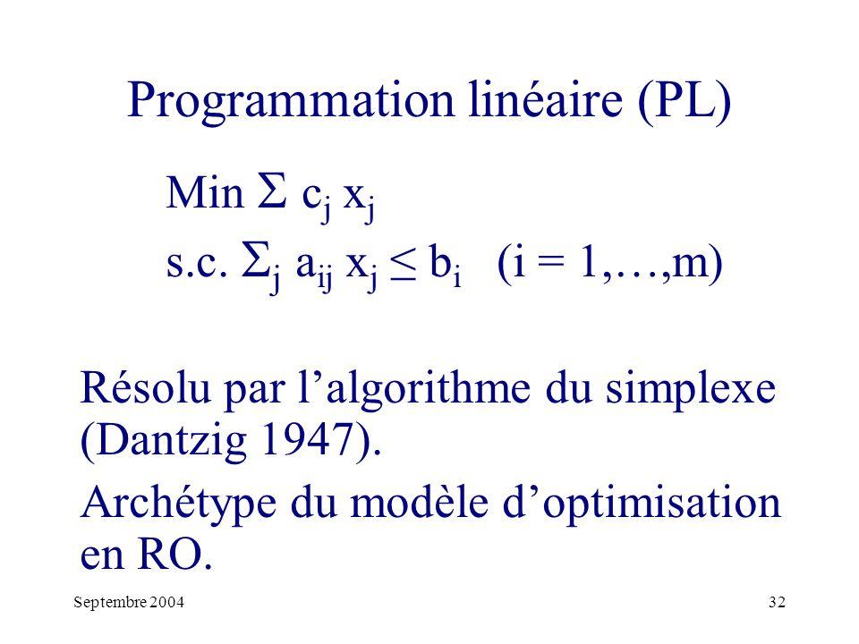 Programmation linéaire (PL)