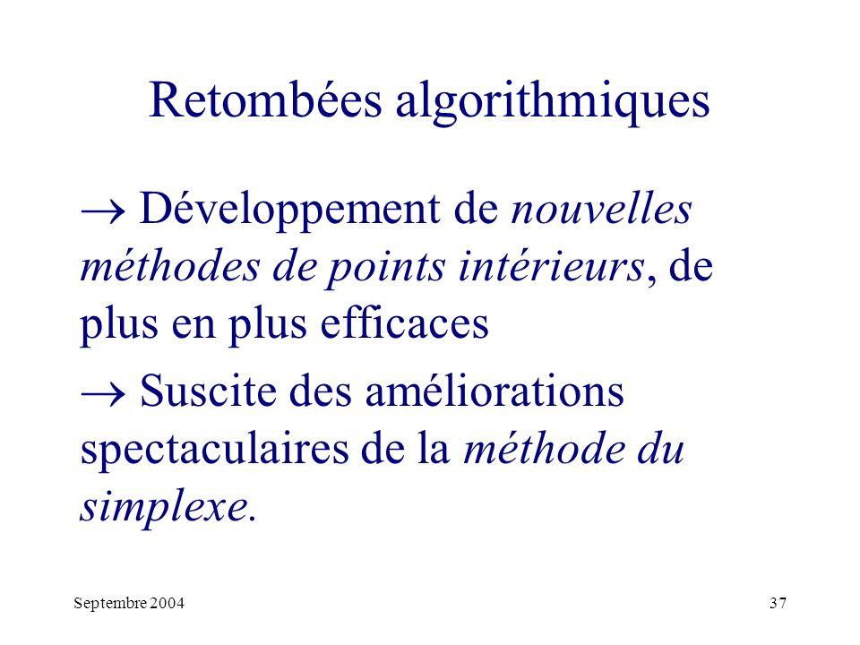 Retombées algorithmiques