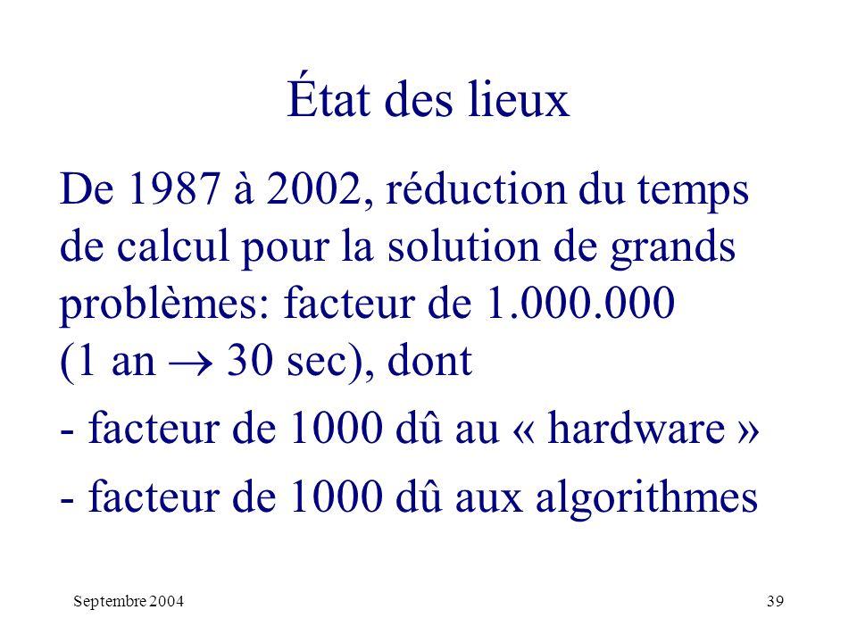 État des lieux De 1987 à 2002, réduction du temps de calcul pour la solution de grands problèmes: facteur de 1.000.000 (1 an  30 sec), dont.