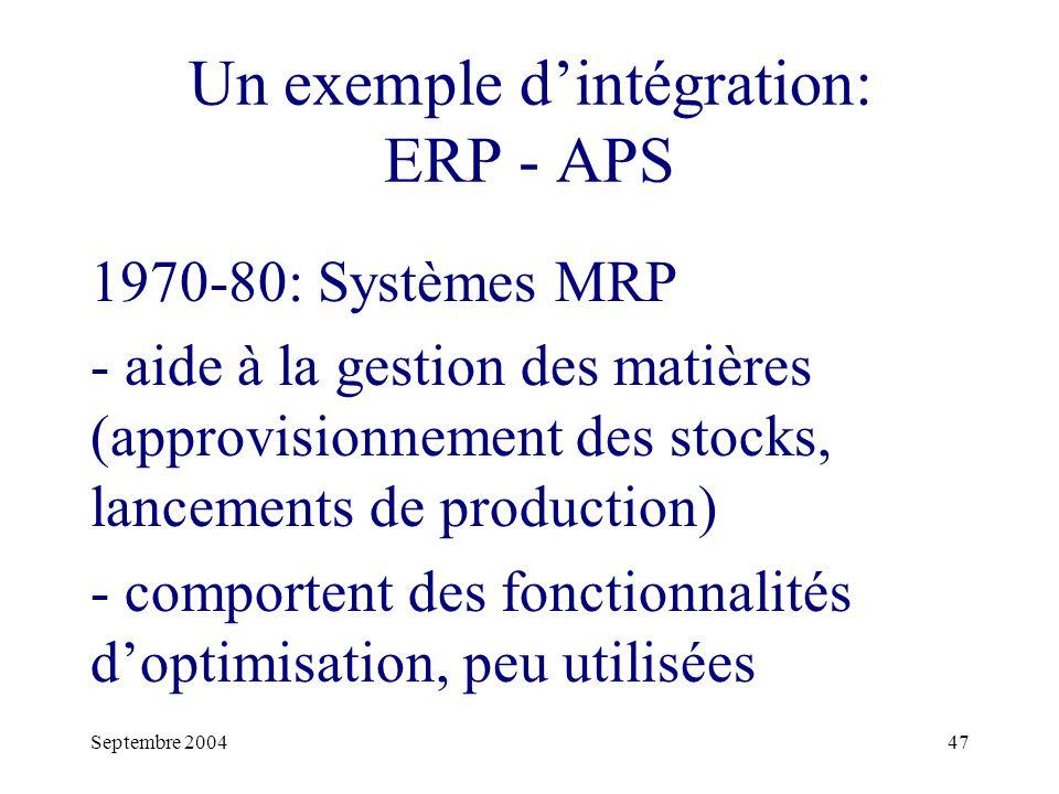 Un exemple d'intégration: ERP - APS