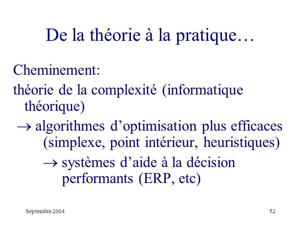 De la théorie à la pratique…