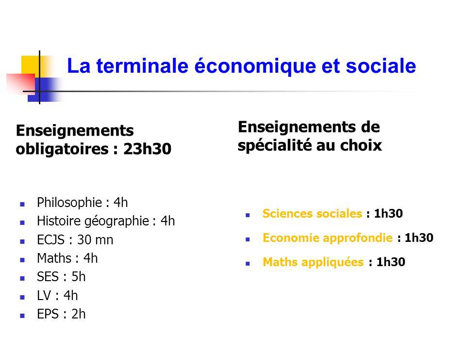La terminale économique et sociale