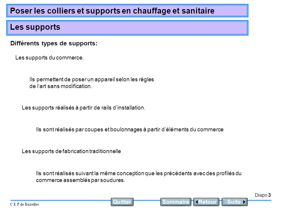 Différents types de supports:
