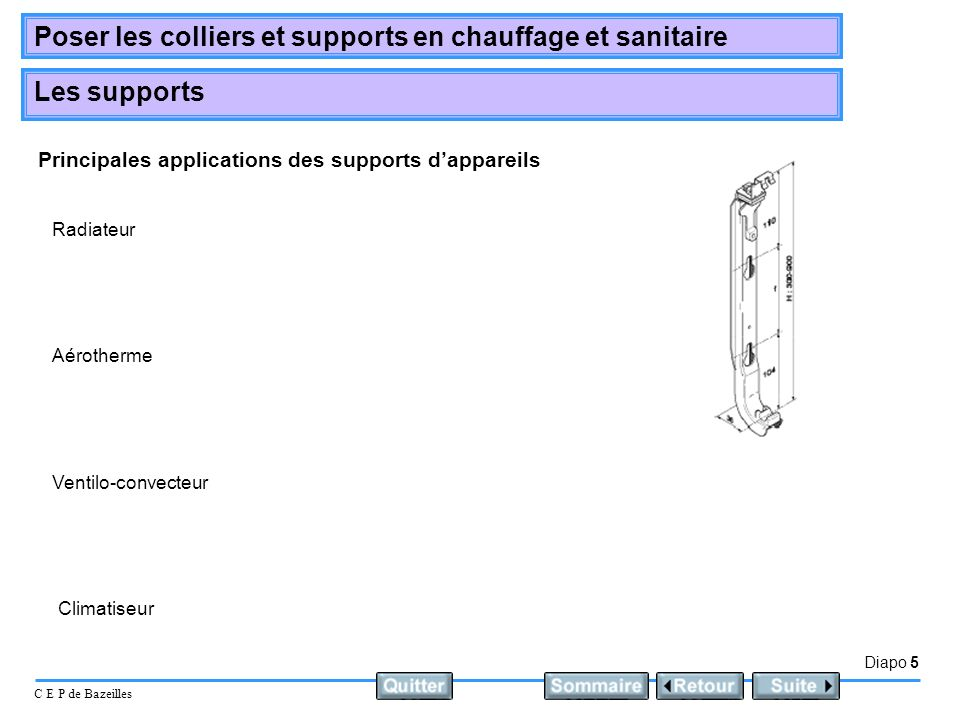 Principales applications des supports d'appareils