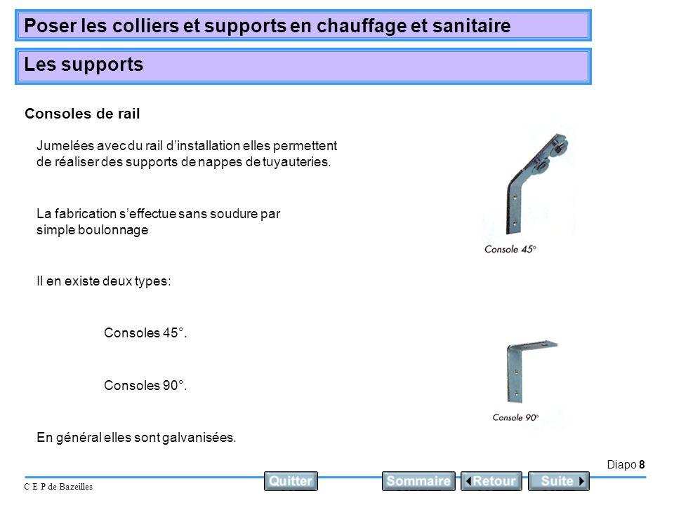 Consoles de rail Jumelées avec du rail d'installation elles permettent de réaliser des supports de nappes de tuyauteries.