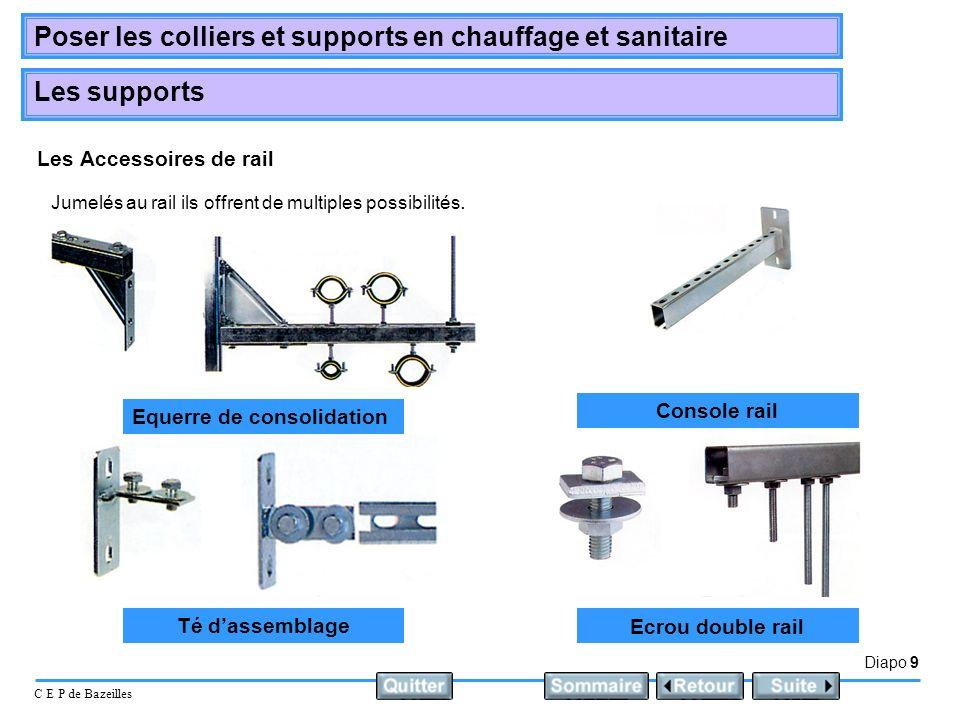 Les Accessoires de rail