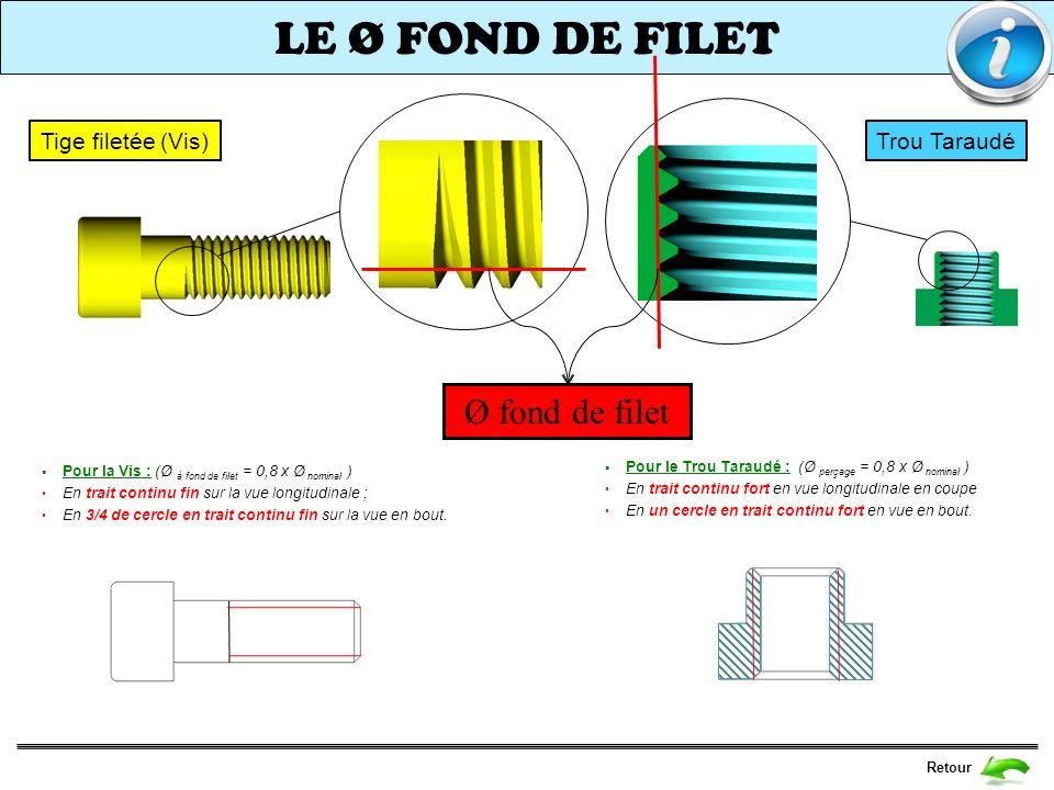 LE Ø FOND DE FILET Ø fond de filet Tige filetée (Vis) Trou Taraudé