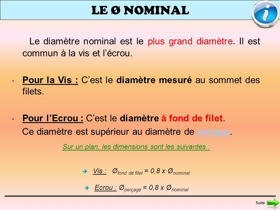 LE Ø NOMINAL Le diamètre nominal est le plus grand diamètre. Il est commun à la vis et l'écrou.