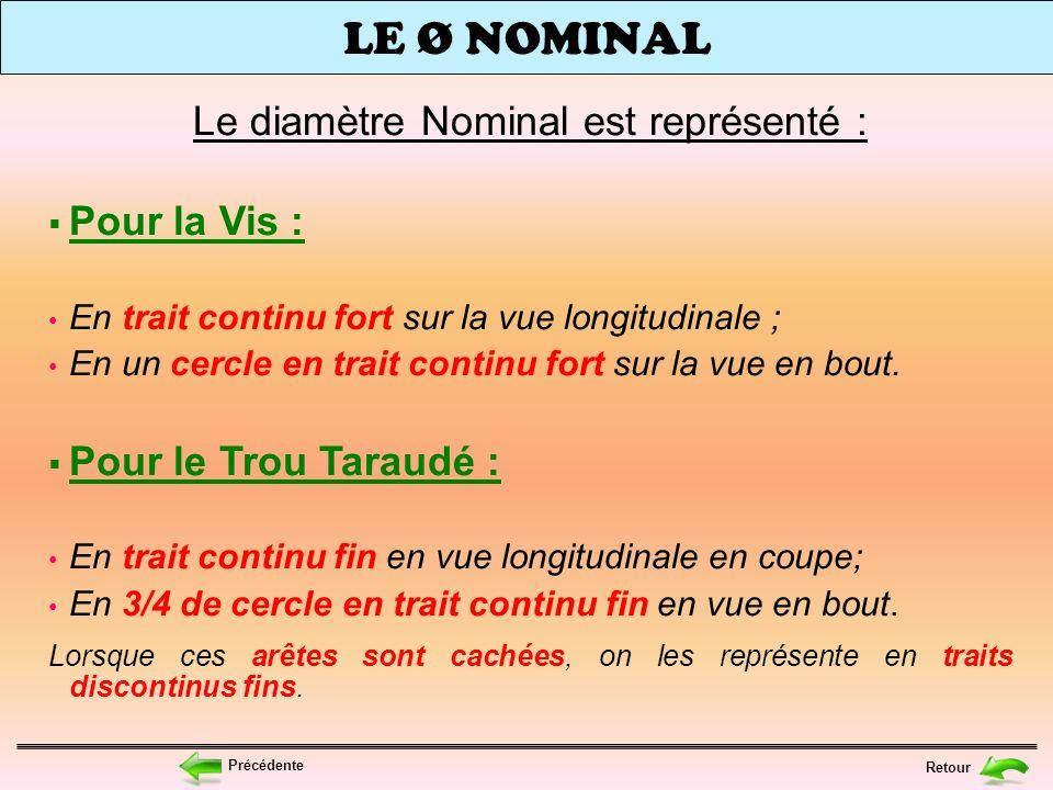 Le diamètre Nominal est représenté :