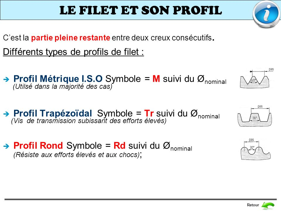 LE FILET ET SON PROFIL Différents types de profils de filet :