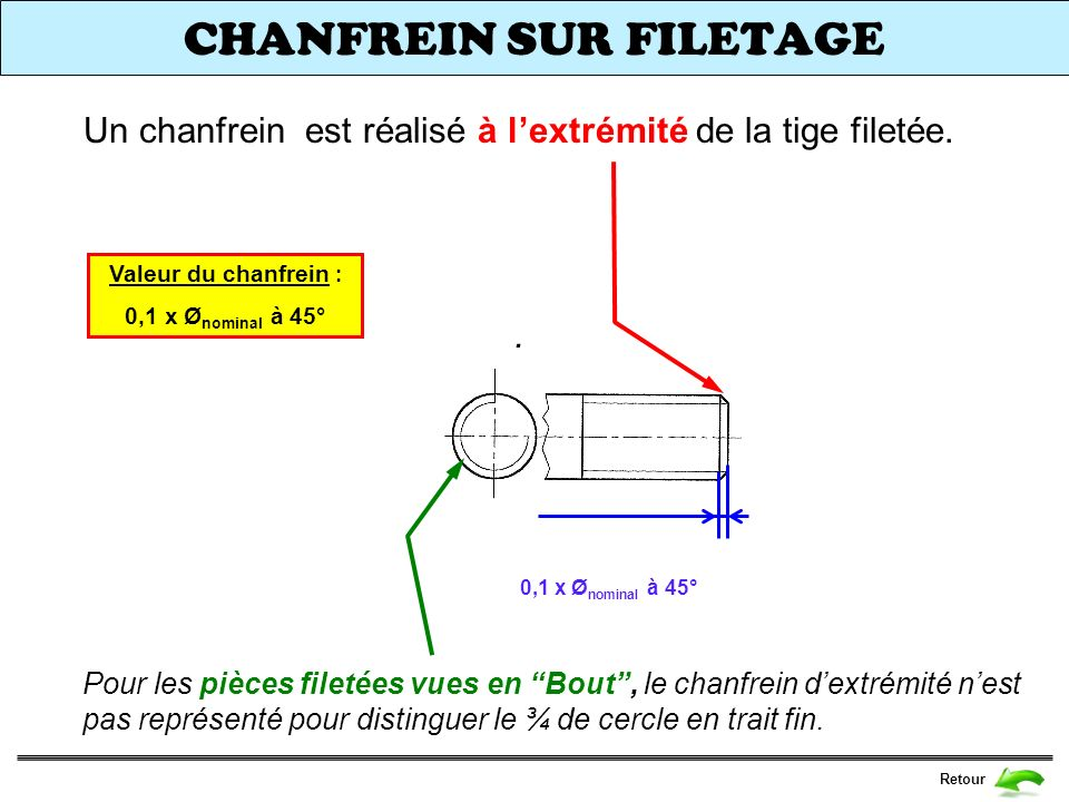 CHANFREIN SUR FILETAGE