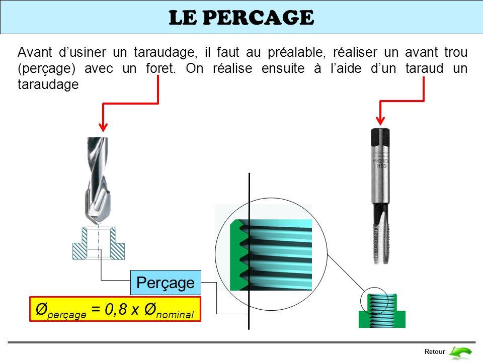 LE PERCAGE Perçage Øperçage = 0,8 x Ønominal