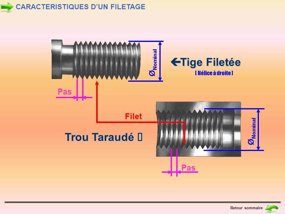 Tige Filetée Trou Taraudé è ØNominal Pas Filet ØNominal Pas