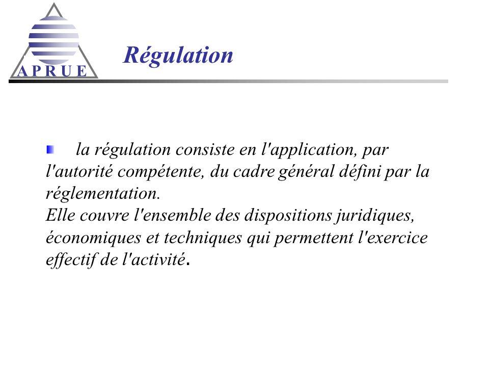A P R U E Régulation. la régulation consiste en l application, par l autorité compétente, du cadre général défini par la réglementation.