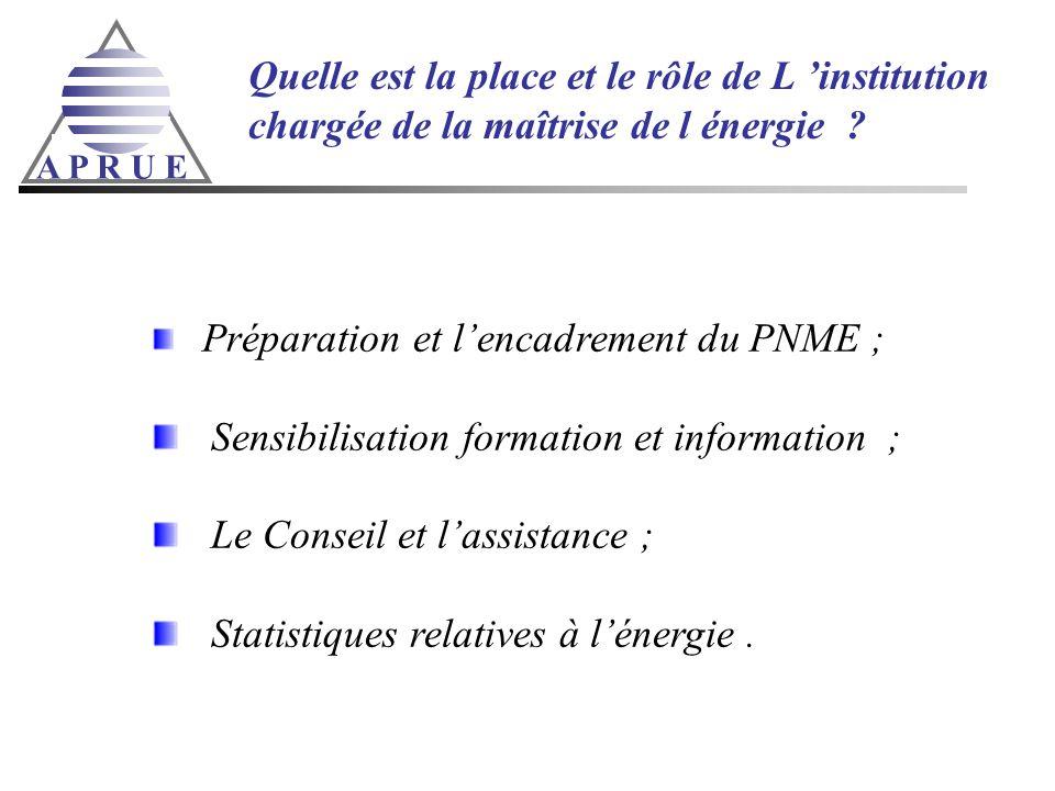 Sensibilisation formation et information ;
