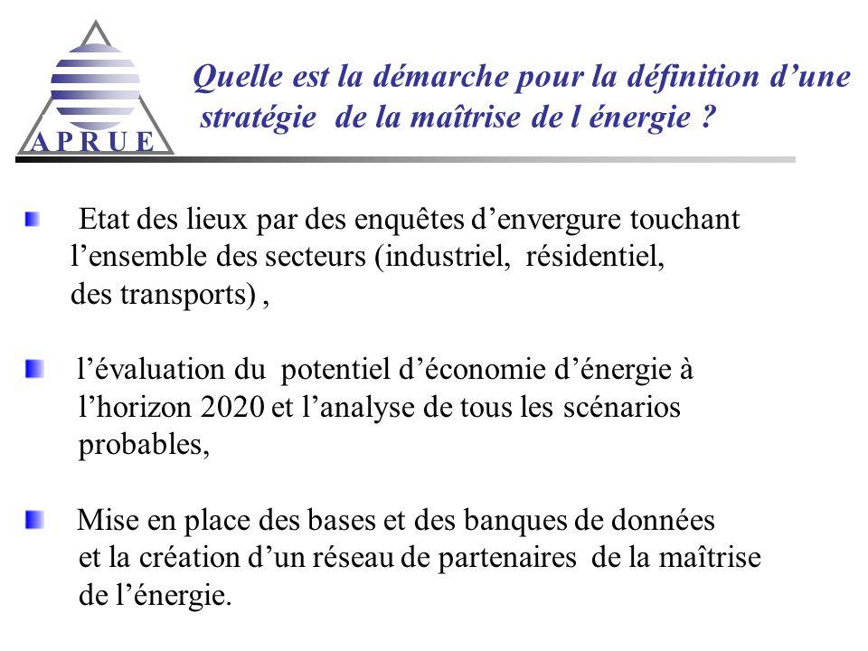 A P R U E Quelle est la démarche pour la définition d'une stratégie de la maîtrise de l énergie