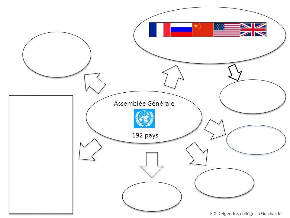A Assemblée Générale 192 pays F-X Delgendre, collège la Guicharde